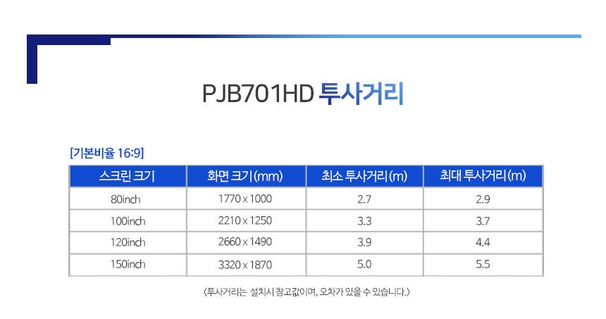 뷰소닉 PJB701HD 3800안시 FHD VS17후속 빔프로젝터 A - ABC코리아, 939,000원, 프로젝터/스크린, 프로젝터