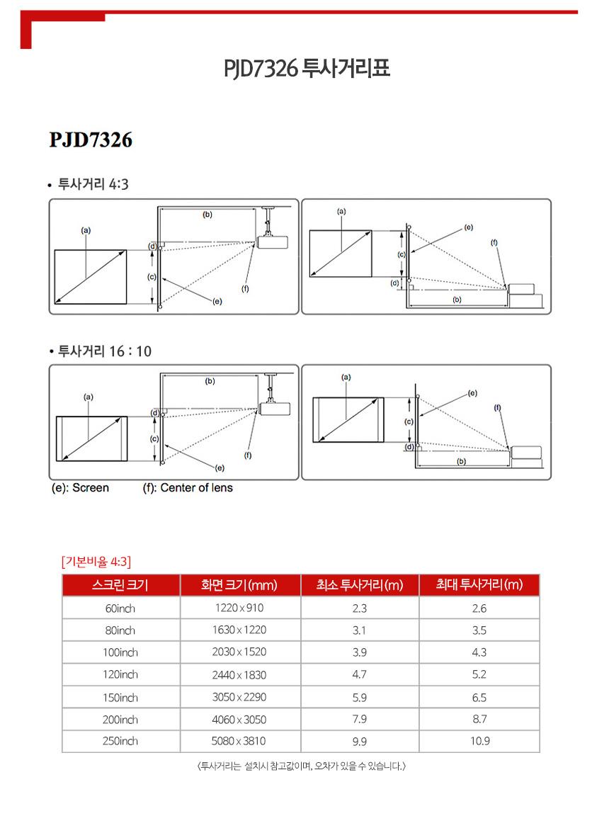 뷰소닉 PJD7326 밝은 4000안시 빔프로젝트 프로젝터 설치전문 /AB - ABC코리아, 790,000원, 프로젝터/스크린, 프로젝터