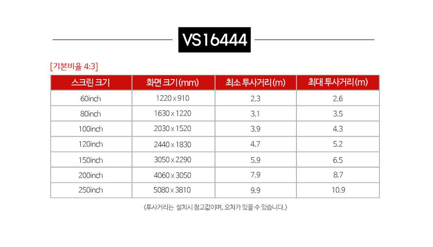 뷰소닉 VS16444 4000안시 빔프로젝터 설치전문 빔 /ABC - ABC코리아, 1,600,000원, 프로젝터/스크린, 프로젝터